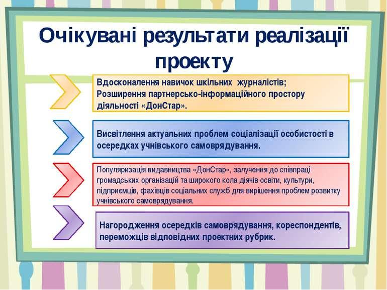 Очікувані результати реалізації проекту Вдосконалення навичок шкільних журнал...