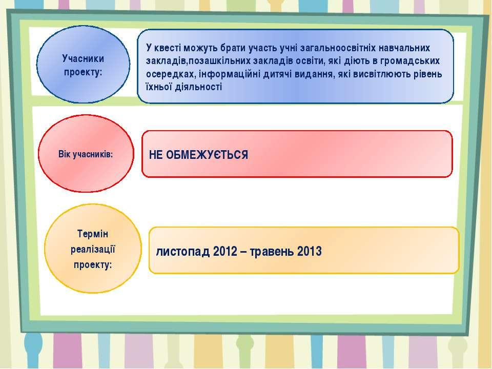 Учасники проекту: Вік учасників: Термін реалізації проекту: У квесті можуть б...