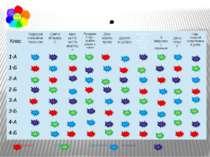 Покличе ВЕСЕЛКА чудова подорожи кольорову» Гра стимулювання розвитку учнівськ...
