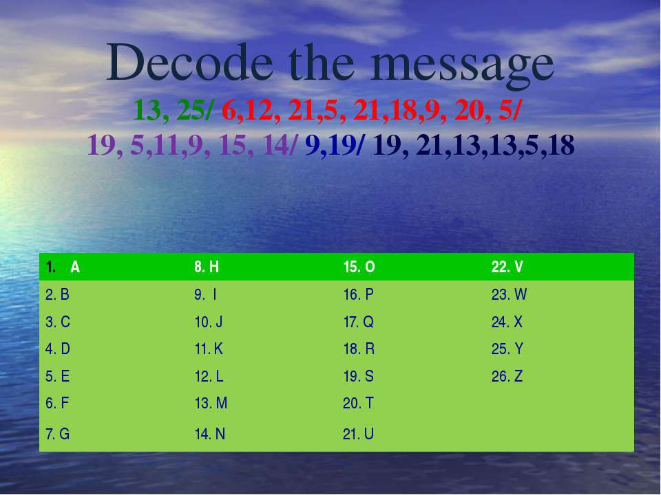 Decode the message 13, 25/ 6,12, 21,5, 21,18,9, 20, 5/ 19, 5,11,9, 15, 14/ 9,...