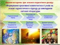 Науково-методична ідея власного педагогічного досвіду: «Формування креативної...