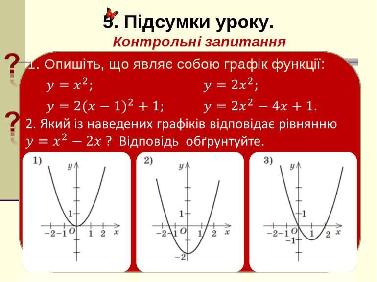 5. Підсумки уроку. Контрольні запитання 1. Опишіть, що являє собою графік фун...