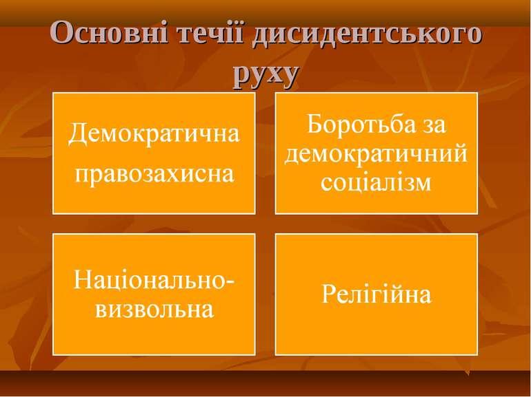 Основні течії дисидентського руху