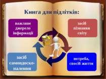Книга для підлітків: засіб самовдоско-налення важливе джерело інформації потр...