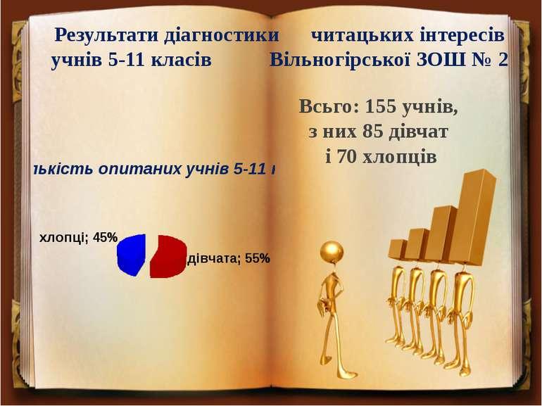 Результати діагностики читацьких інтересів учнів 5-11 класів Вільногірської З...