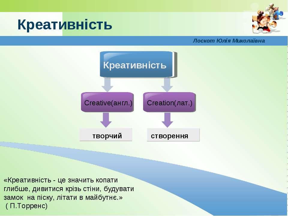 www.themegallery.com Креативність Лоскот Юлія Миколаївна «Креативність - це з...