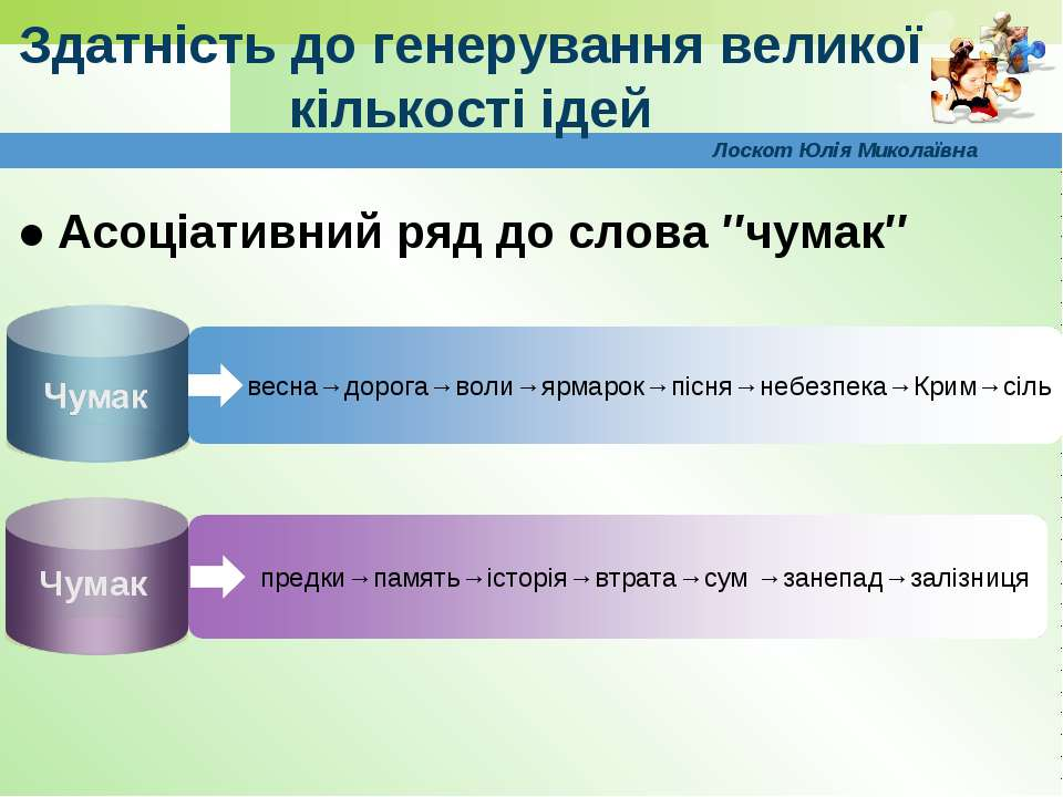 www.themegallery.com Здатність до генерування великої кількості ідей ● Асоціа...