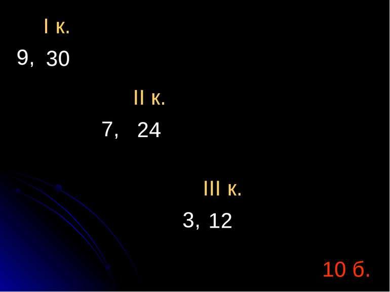 I к. 9, II к. 7, III к. 3, 30 24 12 10 б.