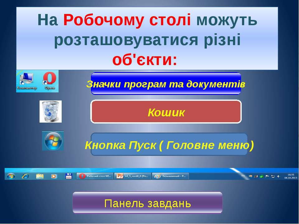 На Робочому столі можуть розташовуватися різні об'єкти: Кошик Кнопка Пуск ( Г...