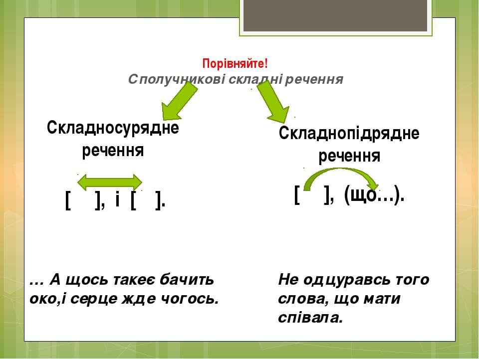 Порівняйте! Сполучникові складні речення Складносурядне речення [ ], і [ ]. С...