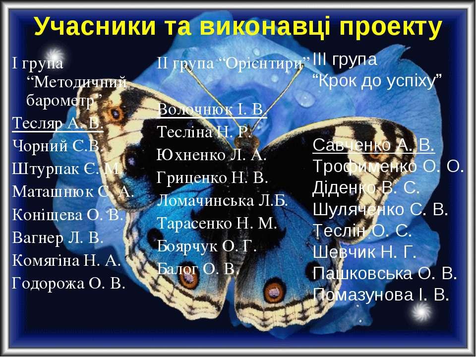"""Учасники та виконавці проекту І група """"Методичний барометр"""" Тесляр А. В. Чорн..."""