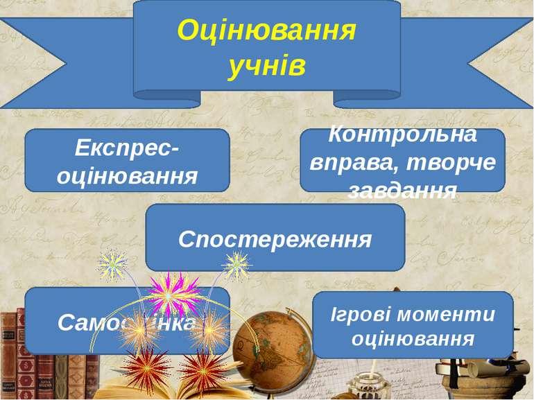 Оцінювання учнів Експрес-оцінювання Контрольна вправа, творче завдання Спосте...