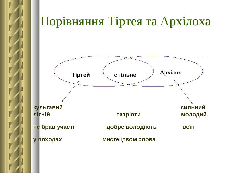 Порівняння Тіртея та Архілоха кульгавий сильний літній патріоти молодий не бр...