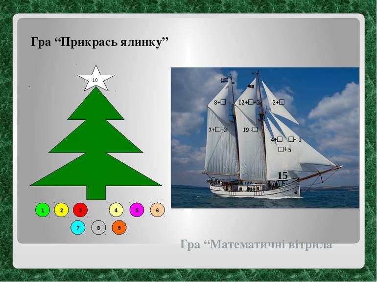 """Гра """"Прикрась ялинку"""" Гра """"Математичні вітрила"""" 8+□ 12+□+3 2+□ 7+□+3 19 -□ 4+..."""