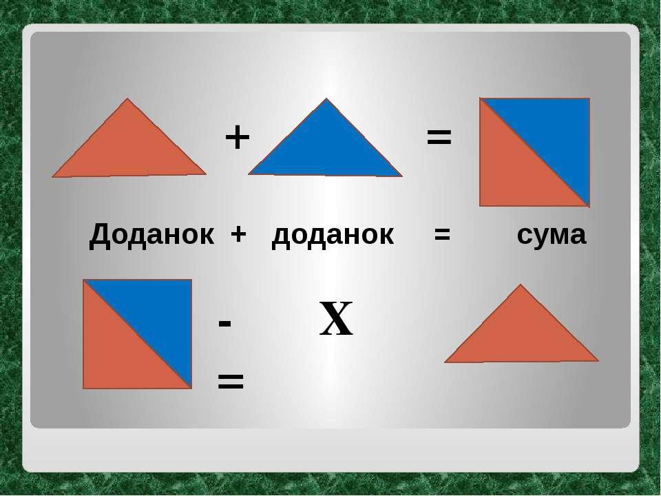 Доданок + доданок = сума - Х = + =