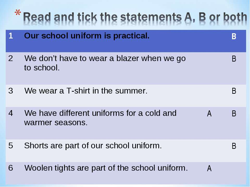 1 Our school uniform is practical. B 2 We don't have to wear a blazer when we...
