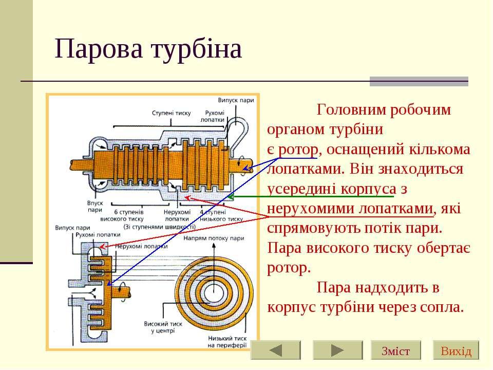 Парова турбіна Головним робочим органом турбіни є ротор, оснащений кількома л...