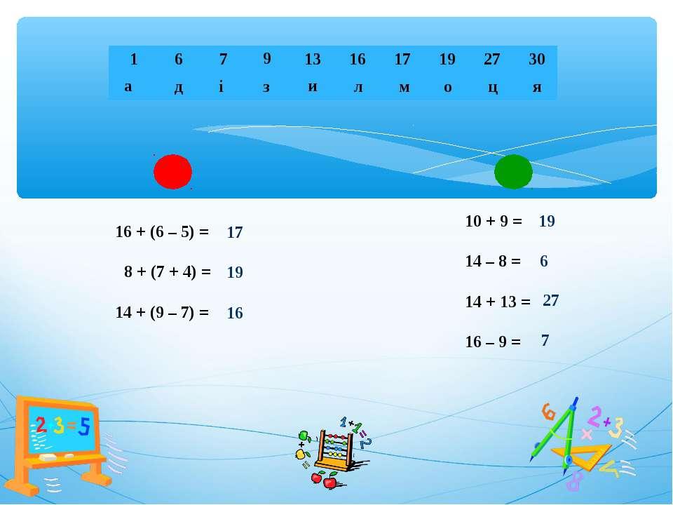 16 + (6 – 5) = 8 + (7 + 4) = 14 + (9 – 7) = 10 + 9 = 14 – 8 = 14 + 13 = 16 – ...