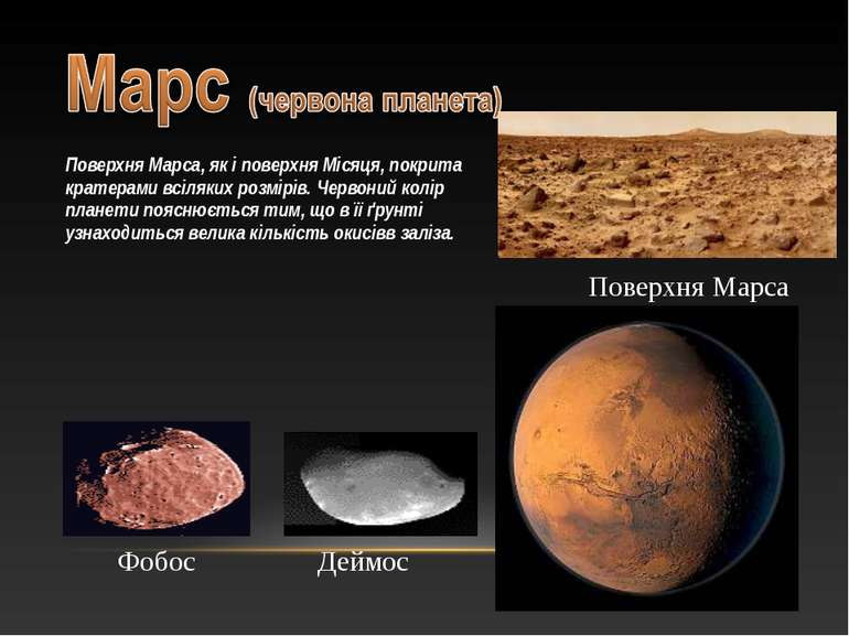 Фобос Деймос Поверхня Марса Поверхня Марса, як і поверхня Місяця, покрита кра...