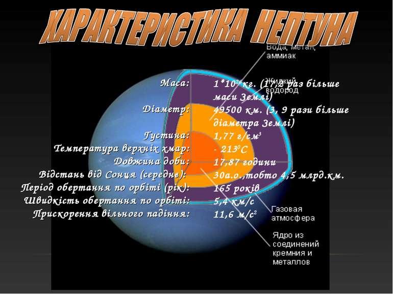 1*1026кг. (17,2 раз більше маси Землі) 49500 км. (3, 9 рази більше діаметра З...