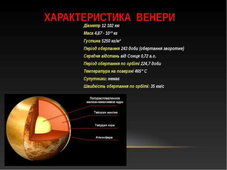 ХАРАКТЕРИСТИКА ВЕНЕРИ Діаметр 12 102 км Маса 4,87 · 10²³ кг Густина 5250 кг/м...