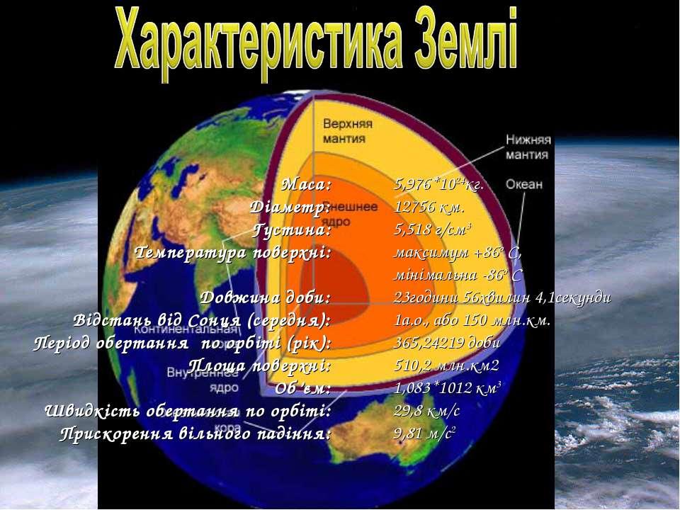 5,976*1024кг. 12756 км. 5,518 г/см3 максимум +86о С, мінімальна -86о С 23годи...