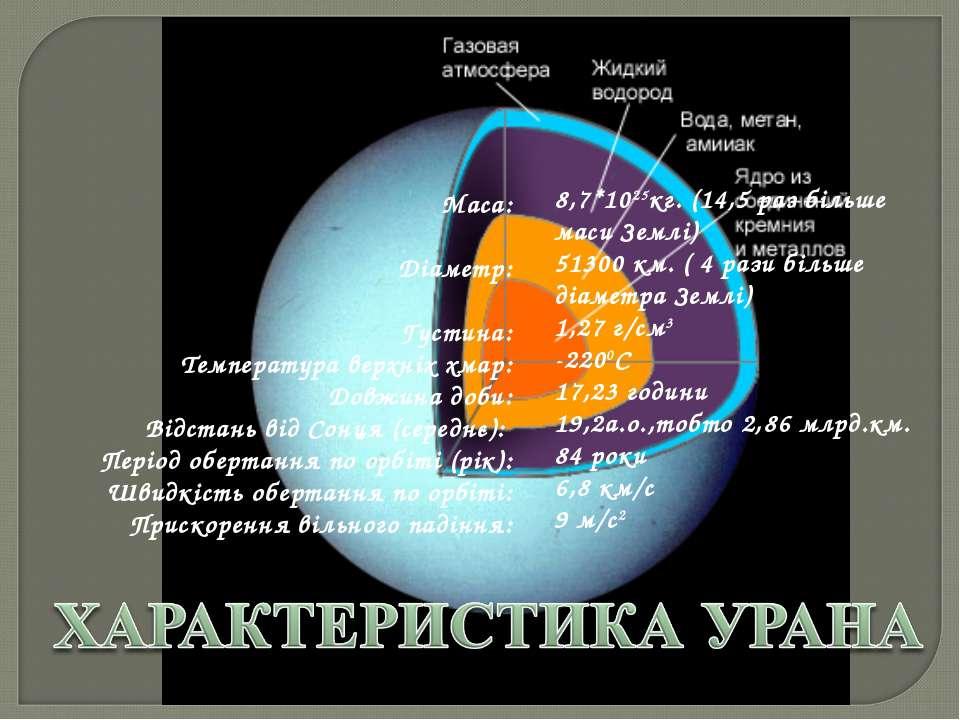 8,7*1025кг. (14,5 раз більше маси Землі) 51300 км. ( 4 рази більше діаметра З...