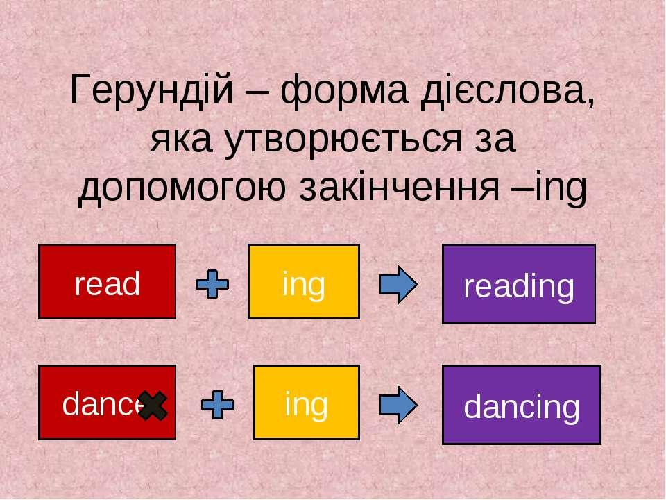 Герундій – форма дієслова, яка утворюється за допомогою закінчення –ing read ...