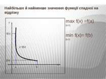 Найбільше й найменше значення функції спадної на відрізку max f(x) =f(а) [a;b...