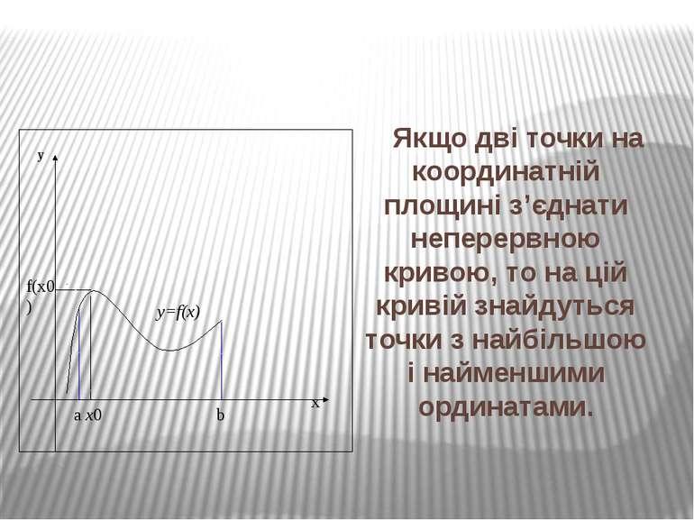 Якщо дві точки на координатній площині з'єднати неперервною кривою, то на цій...