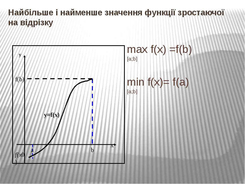 Найбільше і найменше значення функції зростаючої на відрізку max f(x) =f(b) [...