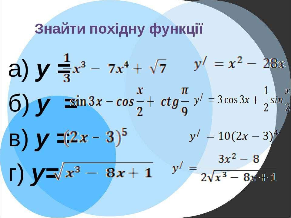 Знайти похідну функції а) у = б) у = в) y = г) y=