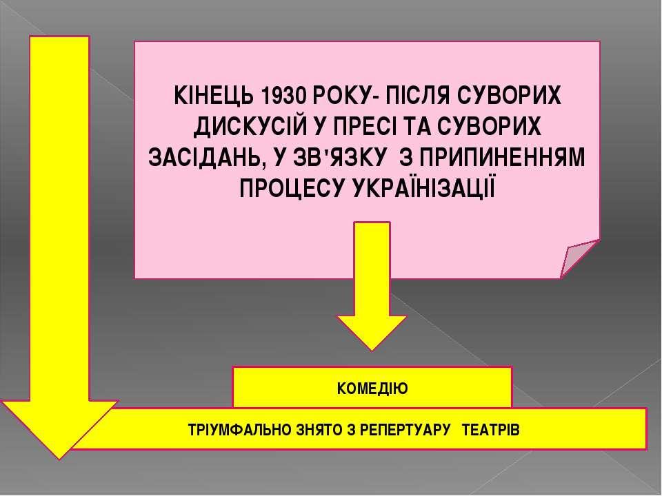 ТРІУМФАЛЬНО ЗНЯТО З РЕПЕРТУАРУ ТЕАТРІВ КІНЕЦЬ 1930 РОКУ- ПІСЛЯ СУВОРИХ ДИСКУС...