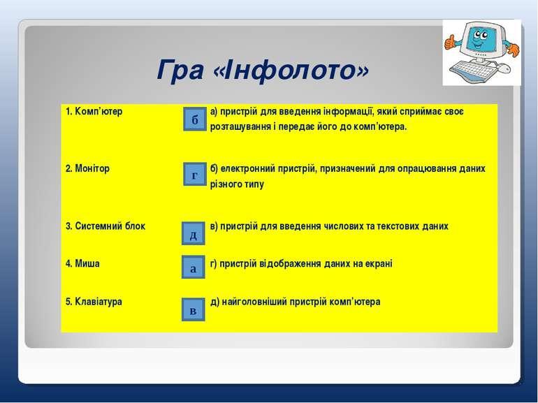 Гра «Інфолото» б г д а в 1. Комп'ютер а) пристрій для введення інформації, як...