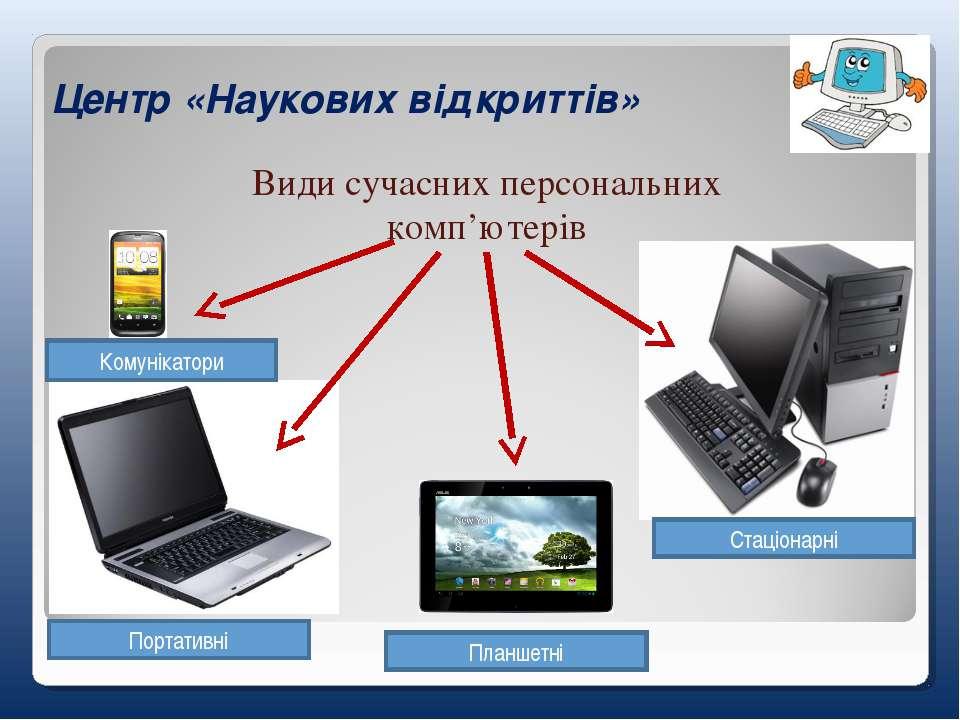 Центр «Наукових відкриттів» Види сучасних персональних комп'ютерів Стаціонарн...