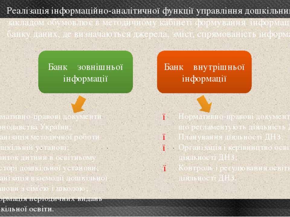 12 Реалізація інформаційно-аналітичної функції управління дошкільним закладом...