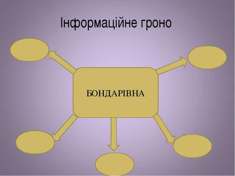 Інформаційне гроно БОНДАРІВНА