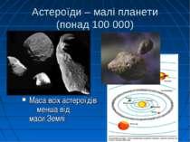 Астероїди – малі планети (понад 100 000) Маса всіх астероїдів менша від маси ...