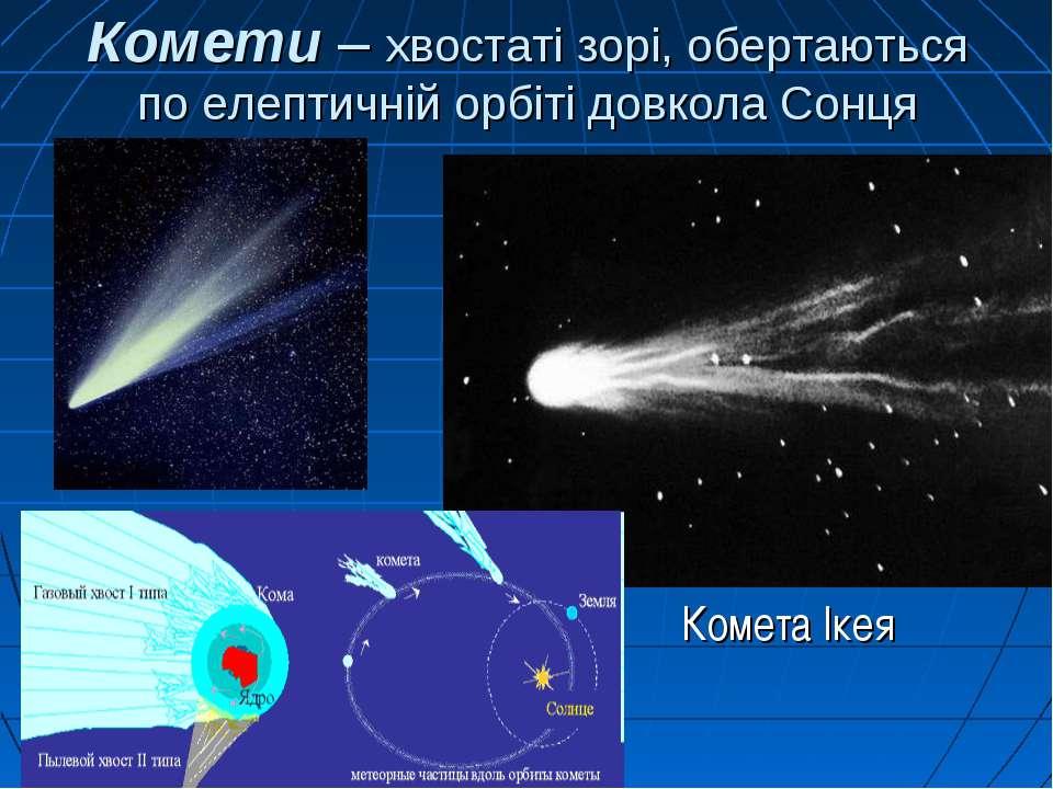 Комети – хвостаті зорі, обертаються по елептичній орбіті довкола Сонця Комета...