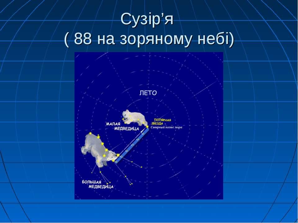 Сузір'я ( 88 на зоряному небі)