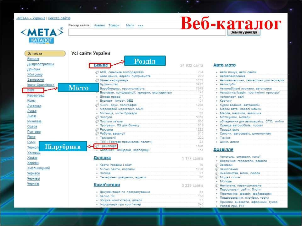 Склад пошукової системи