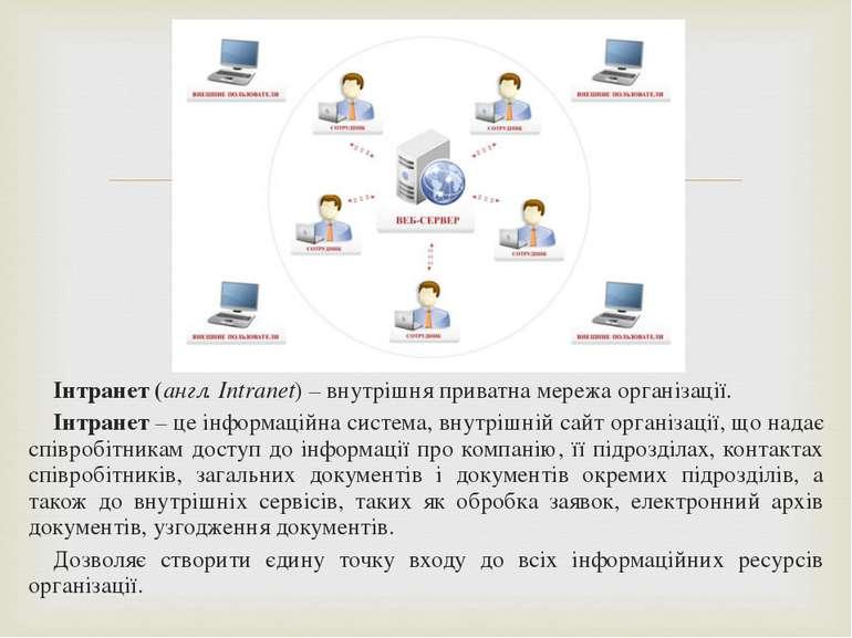 Інтранет (англ. Intranet) – внутрішня приватна мережа організації. Інтранет –...