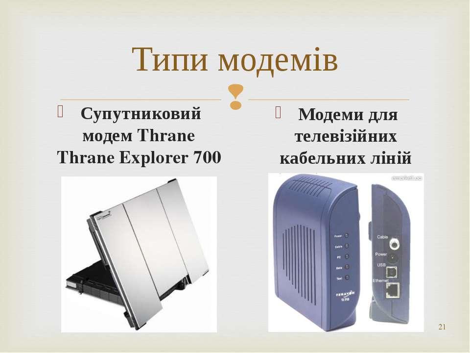 * Типи модемів Супутниковий модем Thrane Thrane Explorer 700 Модеми для телев...