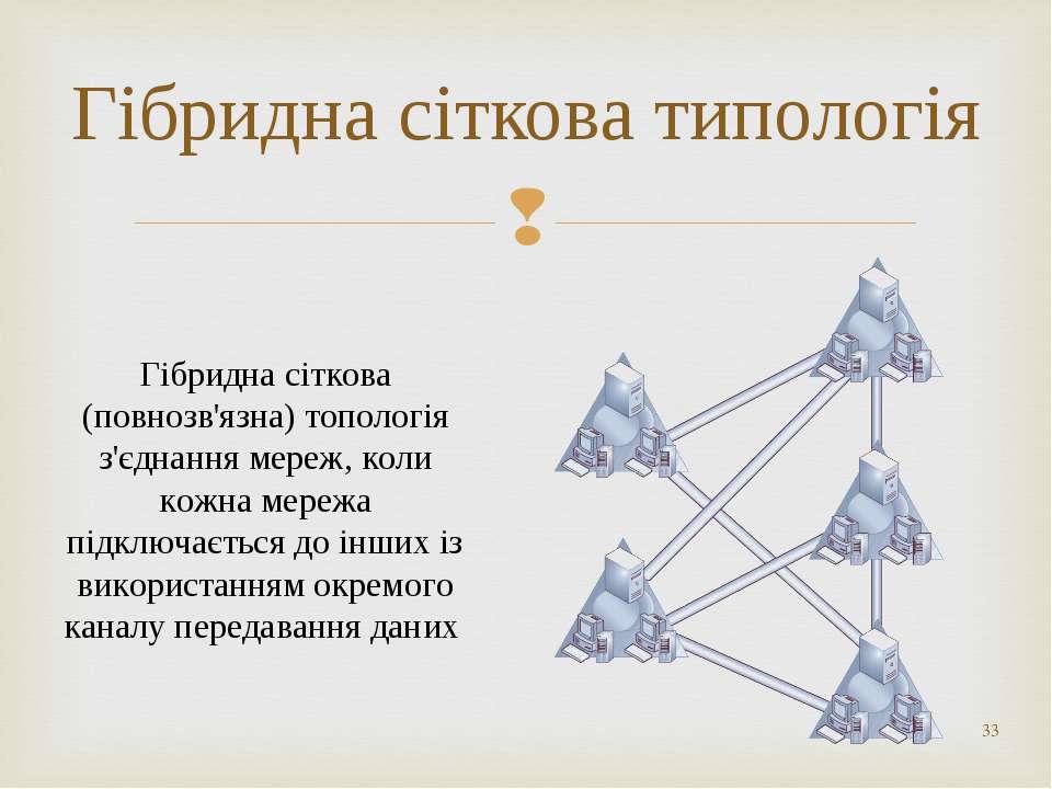* Гібридна сіткова типологія Гібридна сіткова (повнозв'язна) топологія з'єдна...