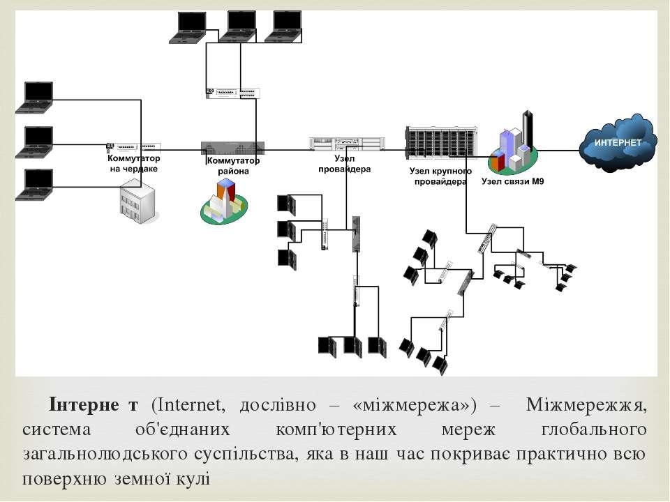 Інтерне т (Internet, дослівно – «міжмережа») – Міжмережжя, система об'єднаних...