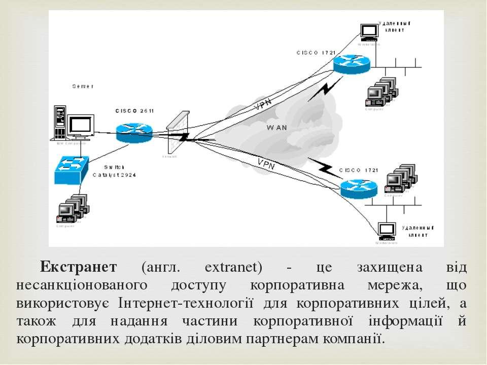 Екстранет (англ. ехtranet) - це захищена від несанкціонованого доступу корпор...