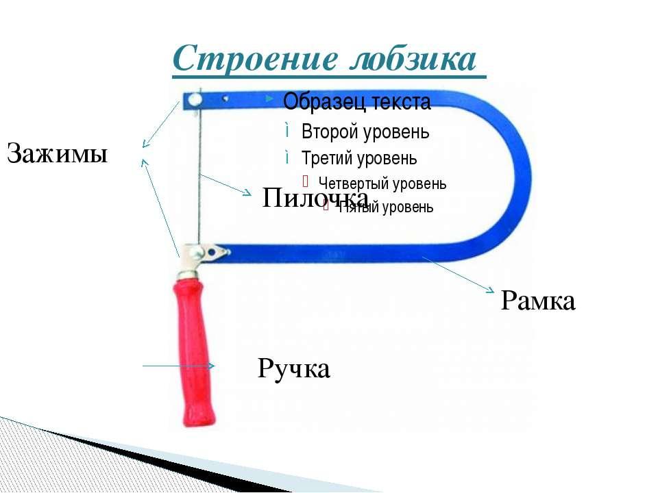 Строение лобзика Пилочка Ручка Рамка Зажимы