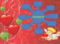 Кохання