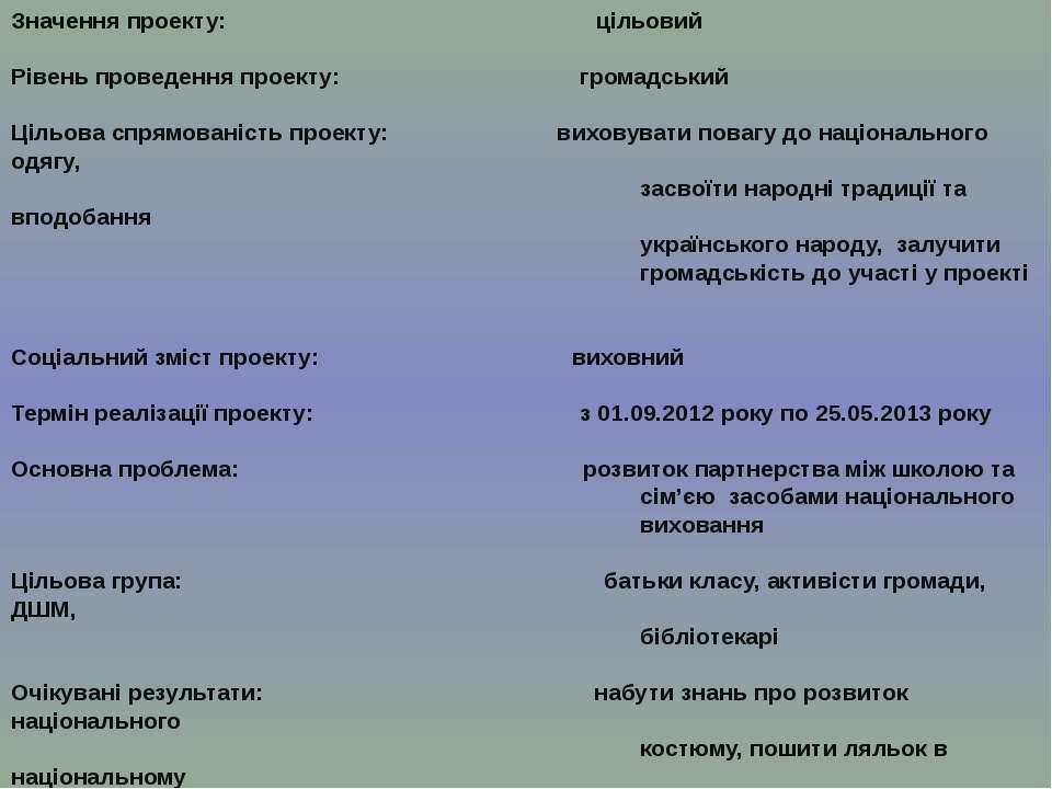 Значення проекту: цільовий Рівень проведення проекту: громадський Цільова спр...