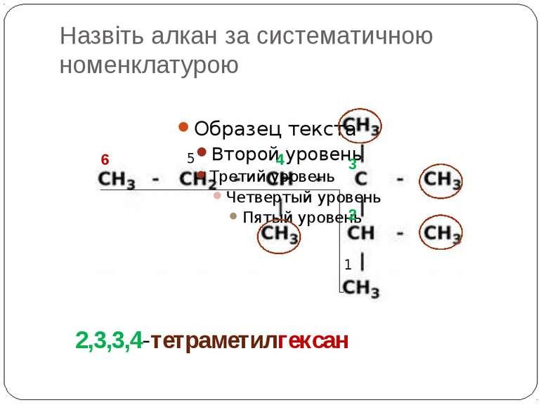 Назвіть алкан за систематичною номенклатурою 2,3,3,4-тетраметилгексан 1 2 3 4...